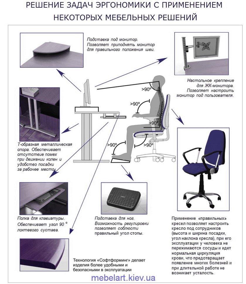 каким должен быть стол