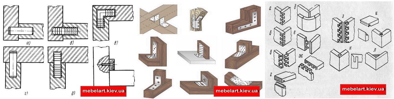 соединения мебели